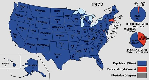 1972 Us Election Results By State