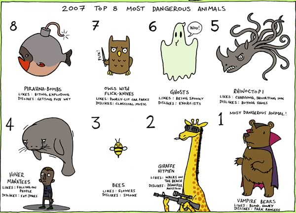 "Preview of the comic ""8 Most Dangerous Animals of 2007″"