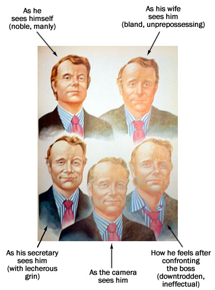 """Painting from """"Understaning Human Behavior"""" depicting five ways a business is perceived"""
