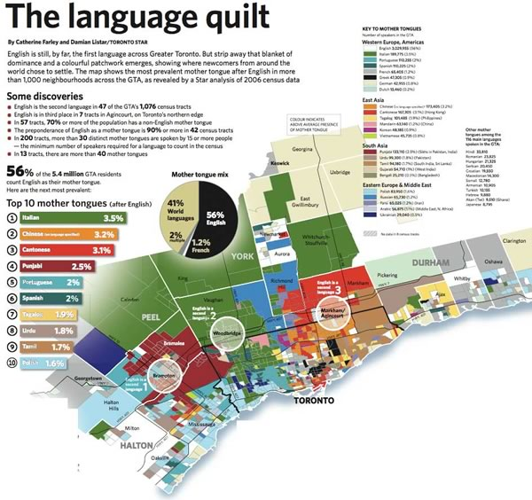 "Map: ""The Language Quilt"", a map of Toronto and area, colour-coded by mother tongue"