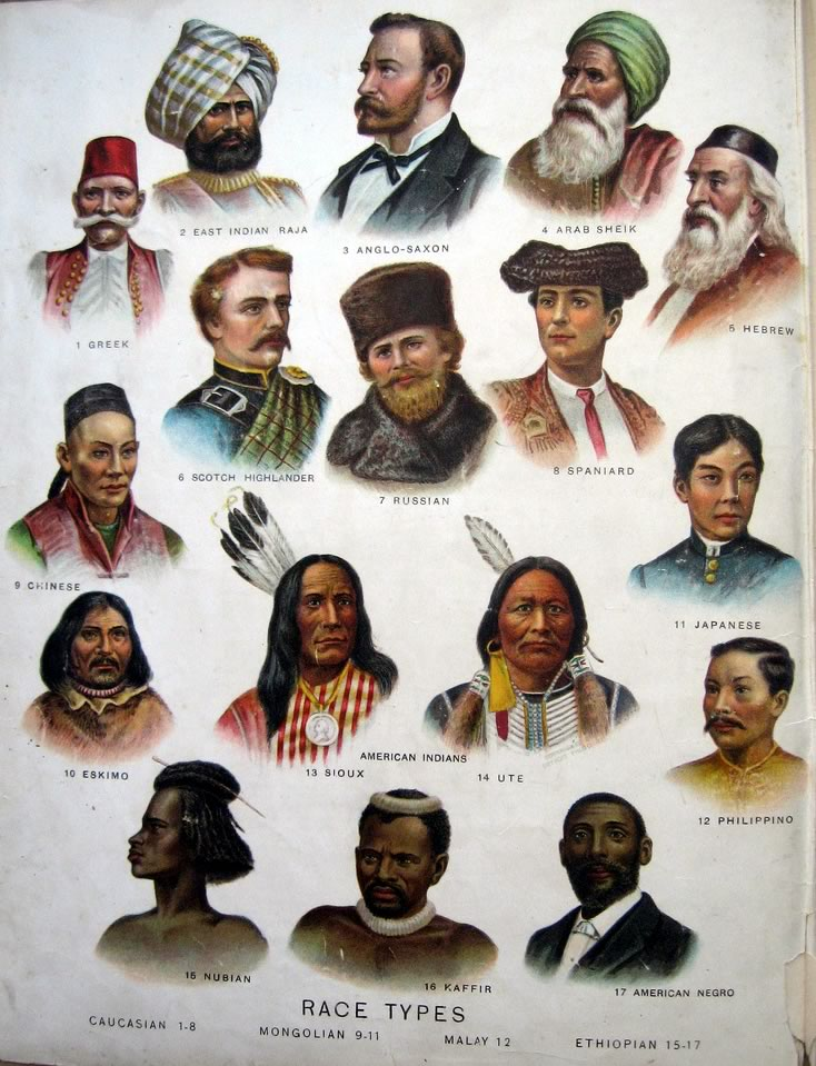 "Illustrations of ""Race Types"" from the 1906 book ""New Complete Geography"""