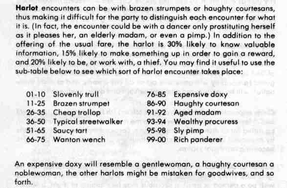 """Random Harlot"" table from the original Dungeon Master's Guide"
