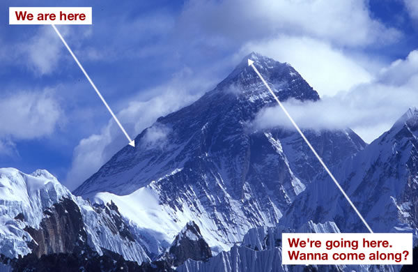 """Picture of Mount Everest. """"We are here"""" points to a spot halfway up the mountain. """"We're going here. Wanna come along?"""" points to the summit."""