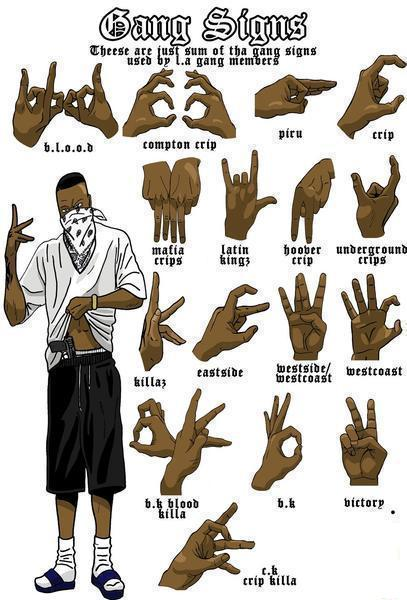 Hand signs of various Los Angeles gangs.