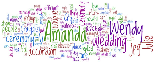 "Word cloud for the blog entry ""A Craigslist Wedding\"" generated by Wordle"