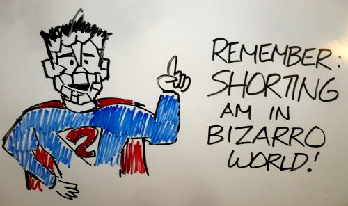 "Bizarro: ""Remember: Shorting am in Bizarro World!"""