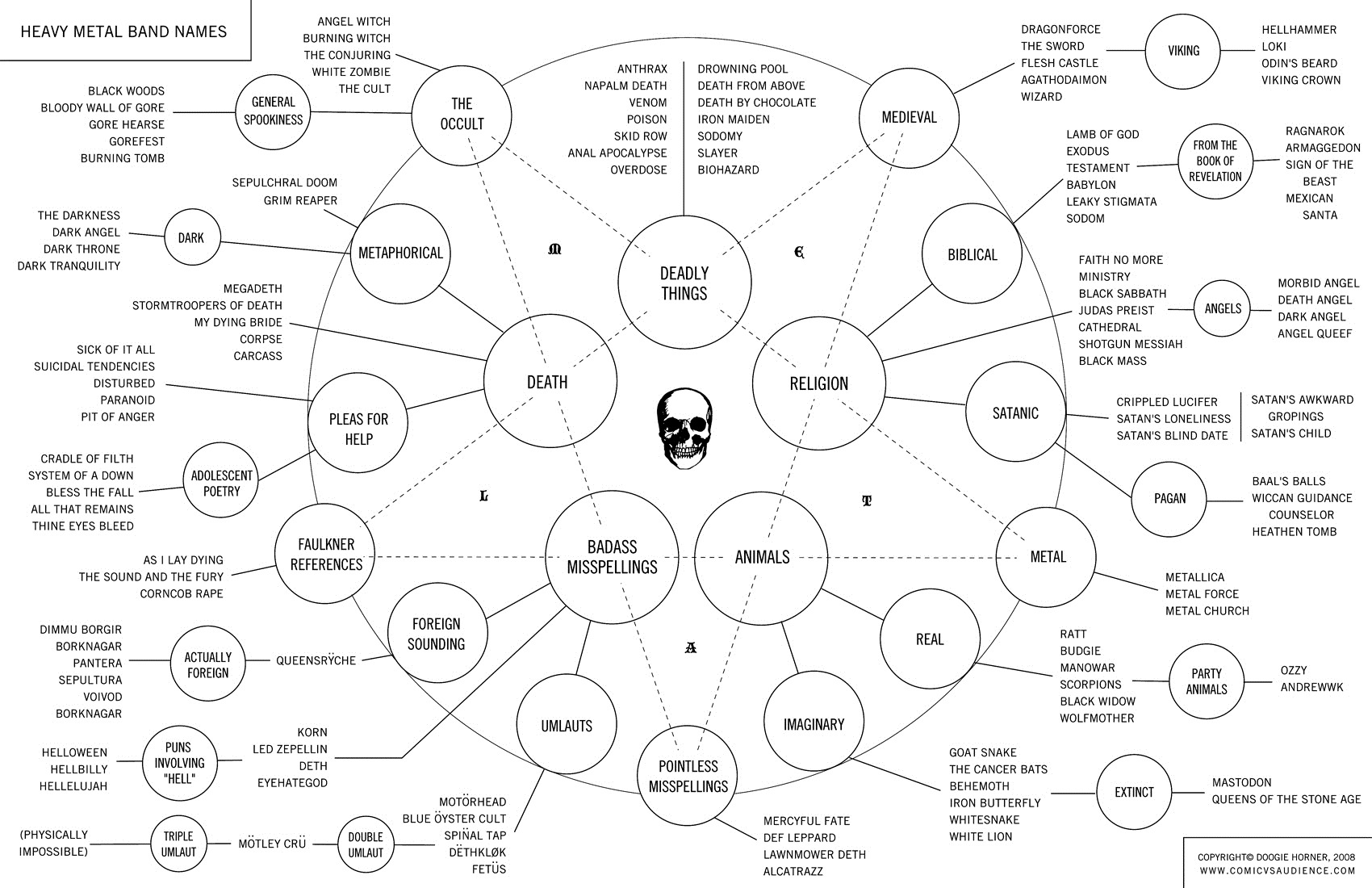 heavy-metal-band-name-chart.jpg