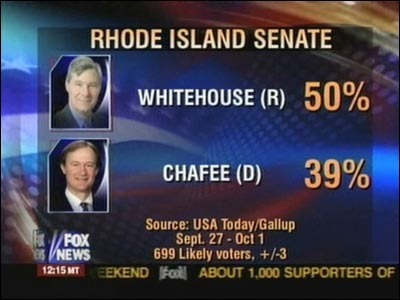 FOX News display showing Whitehouse as Republican and Chaffe as Democrat (it's the opposite)