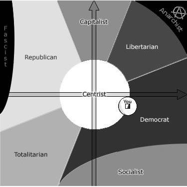matt_mullenweg_political_test
