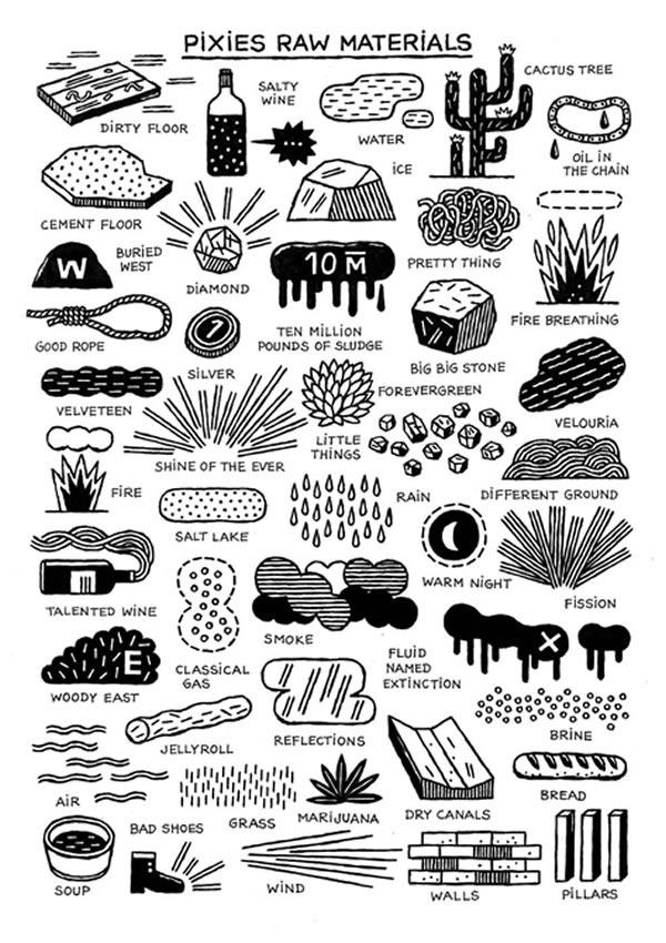 "Graphic: ""Pixies Raw Materials"""