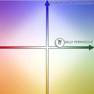 political_compass_1