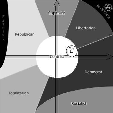political_compass_2