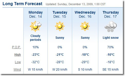 winnipeg forecast
