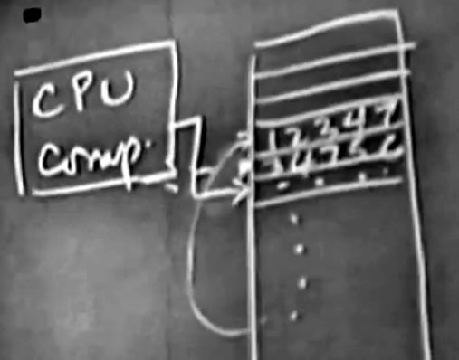 cpu program counter