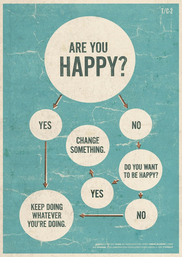 "The ""Are You Happy?"" flowchart poster"
