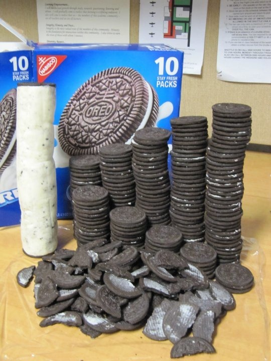 Oreo cookie made with the creme of dozens of Oreo cookies