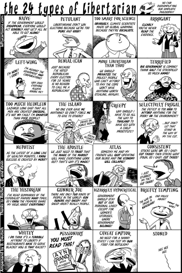 Comic: The 24 Types of Libertarian