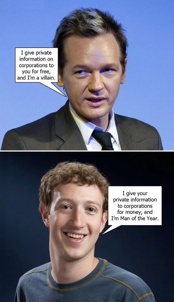 "Julian Assange: ""I give private information on corporations to you for free, and I'm a villain."" Mark Zuckerberg: ""I give your private information to corporations for money, and I'm Man of the Year."""
