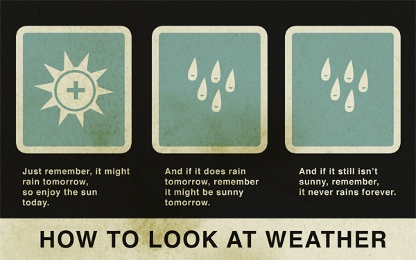 how to look at weather