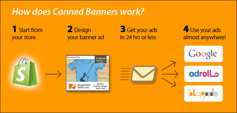 Canned banners