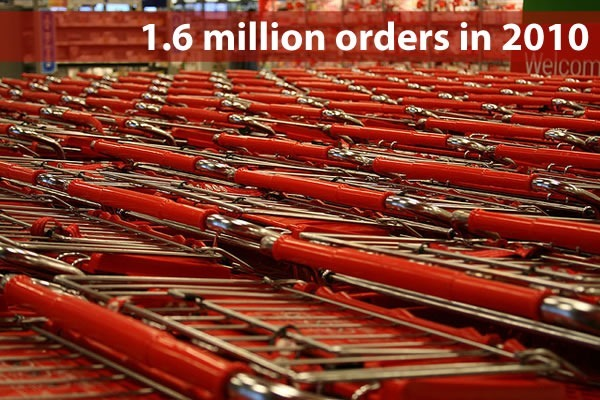 """1.6 million orders in 2010"": Photo of lines of shopping carts"