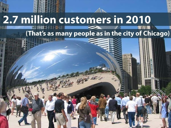 """2.7 million customers in 2010: That's as many people as in the city of Chicago"": Photo of Millennium Park showing giant ""bean"""