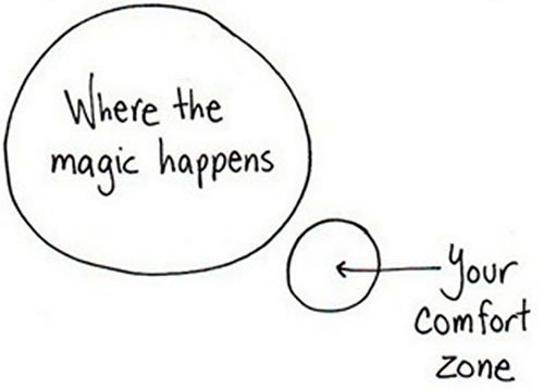 "Venn diagram with two disjoint circles: a small one labelled ""Your comfort zone"" and a larger one labelled ""Where the magic happens"""