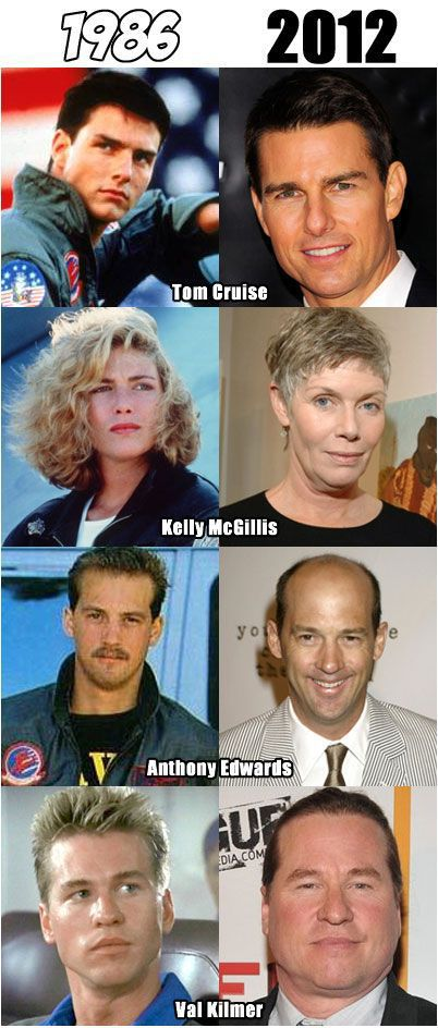 "The Stars of ""Top Gun"", Then and Now - The Adventures of ..."
