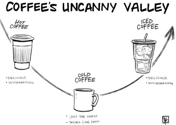 Coffee's Uncanny Valley - The Adventures of Accordion Guy ...