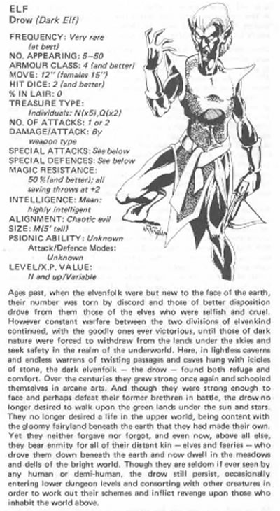 """Drow (Dark Elf)"" entry from the original Adavnced Dungeons and Dragons ""Fiend Folio"""