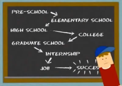 Illustration of kid in front of blackboard that reads 'Pre-school -> Elementary school -> High school -> College -> Graduate school -> Internship -> Job -> ** SUCCESS **'