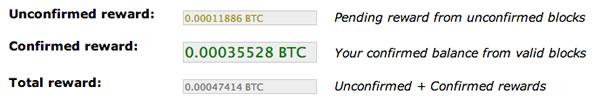 bitcoin rewards