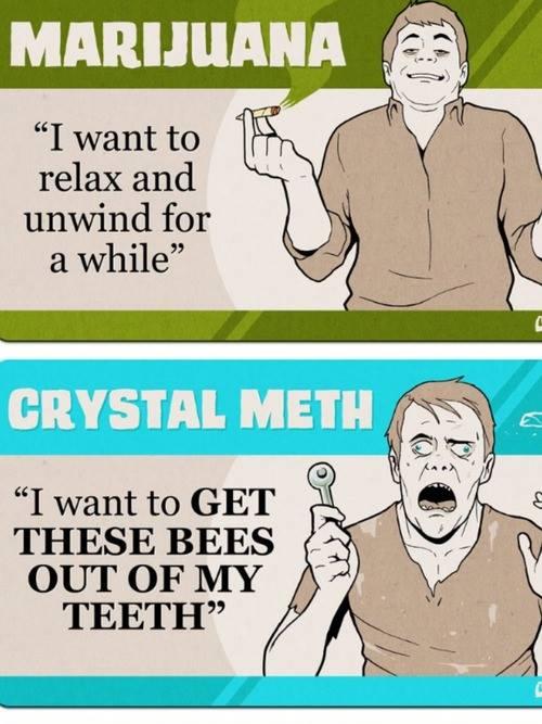 marijuana vs crystal meth