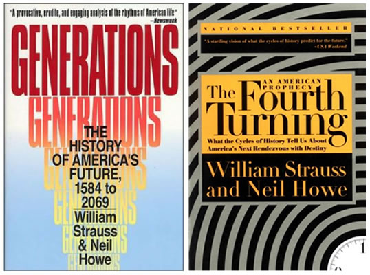 generations and the fourth turning