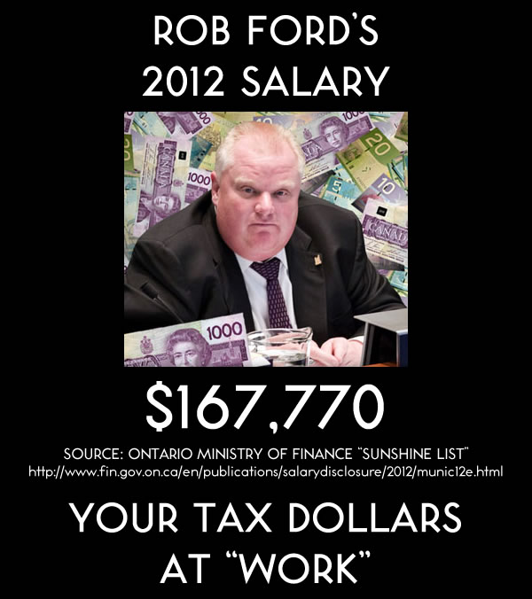 rob fords 2012 salary