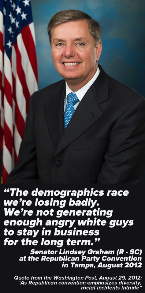 Photo of Senator Lindsey Graham (R-SC) with quote: 'The demographics race we're losing badly. We're not generating enough angry white guys to stay in business for the long term.'