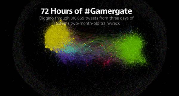 72 hours of gamergate