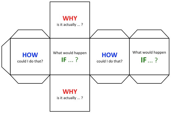 smart questions die