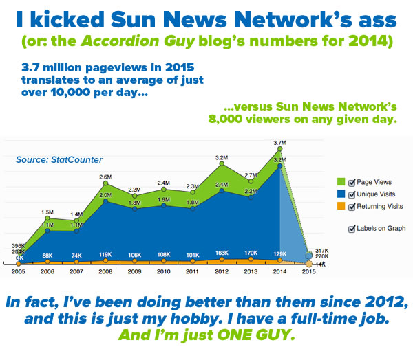 i kicked sun news networks ass