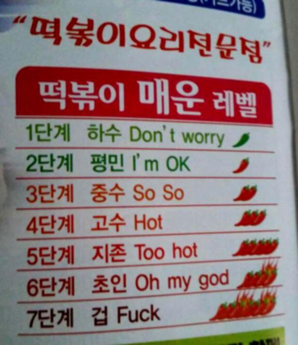 korean spiciness chart