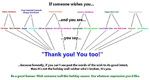 holiday-flowchart-small