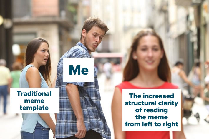 'Guy, girlfriend, other woman' stock photo from above, but horizontally flipped so that it reads from left to right, with these labels -- Guy: Me. Girlfriend: Traditional meme template. Other woman: The increased structural clarity of reading the meme from left to right.