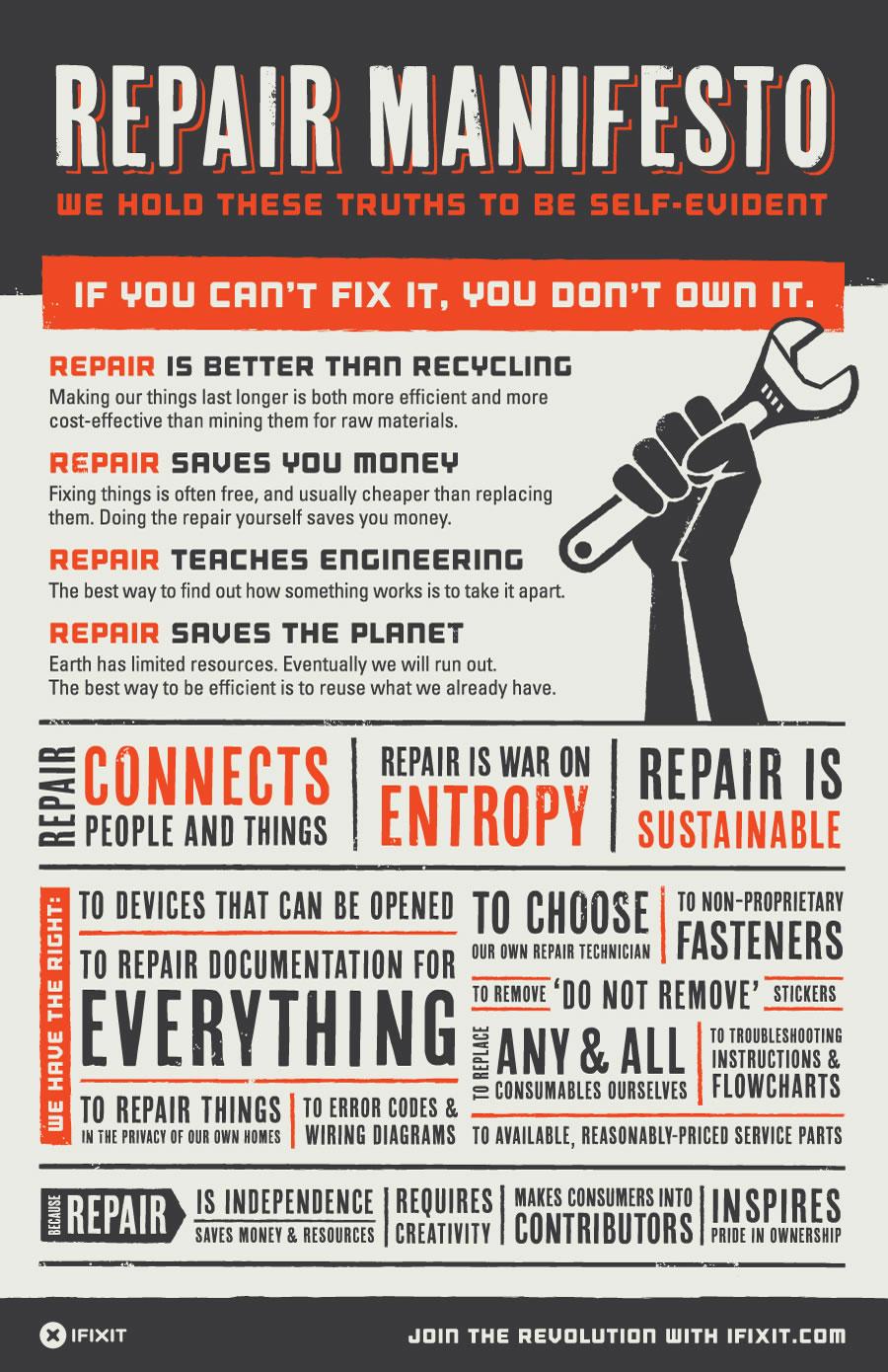 iFixIt.com's Repair Manifesto poster.