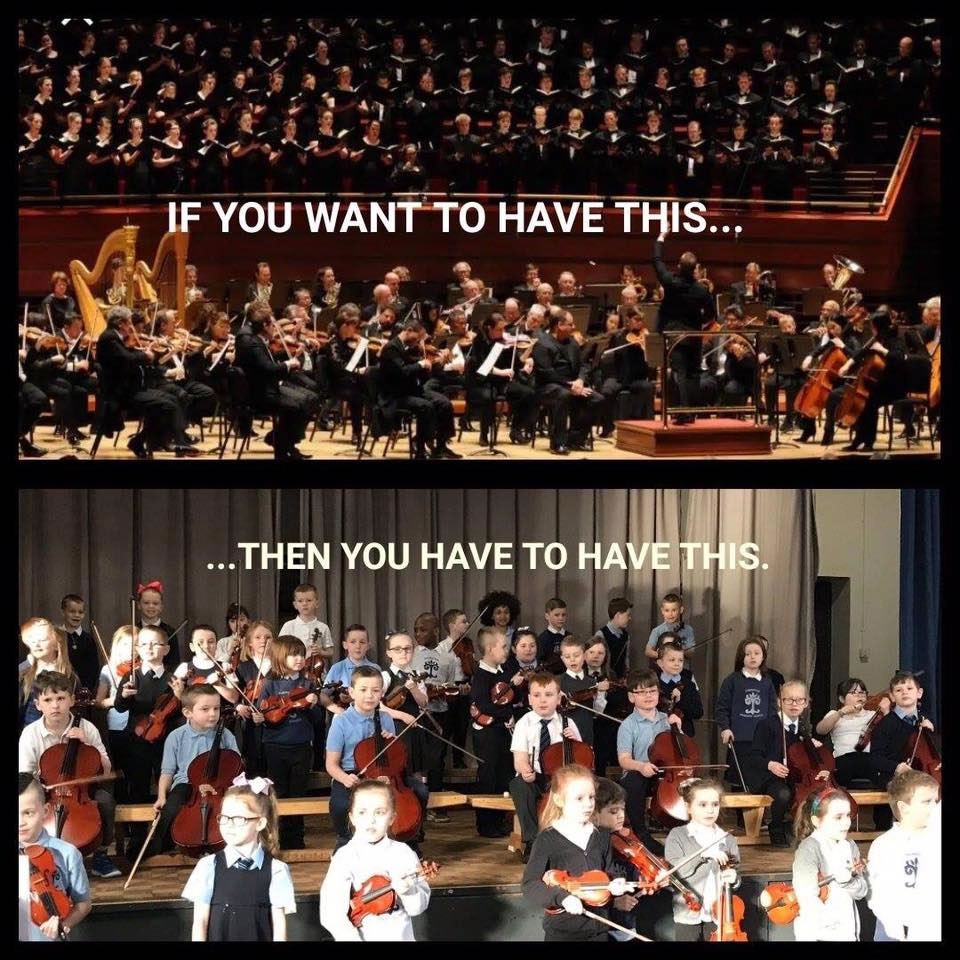 Photo: 'If you want to have this...' (caption on top of photo of symphony orchestra) '...you have to have this' (caption on top of photo of children taking band class in school).
