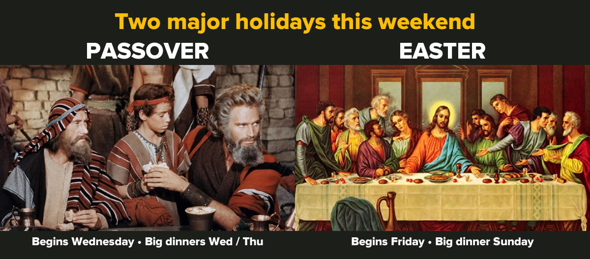 Two major holidays this week / Passover (begins Wednesday, big dinners Wed/Thu) / Easter (begins Friday, big dinner Sunday)