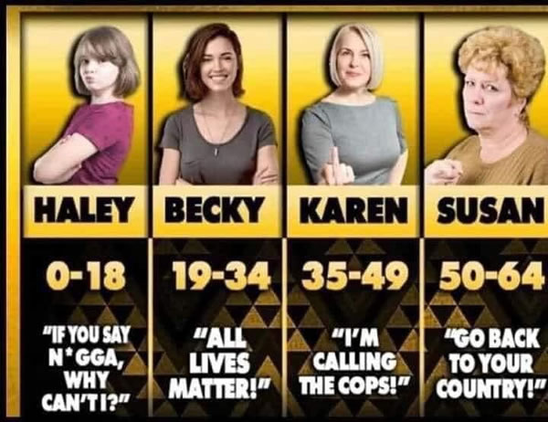 """Photo: 4 columns, 4 white women —1. Haley, 0 - 18, """"If you say n*gga, why can't I?"""" / 2. Becky, 19 - 34. """"All lives matter!"""" / 3. Karen, 35 - 49, """"I'm calling the cops!"""" / 4. Susan, 50 - 64, """"Go back to your country!"""""""